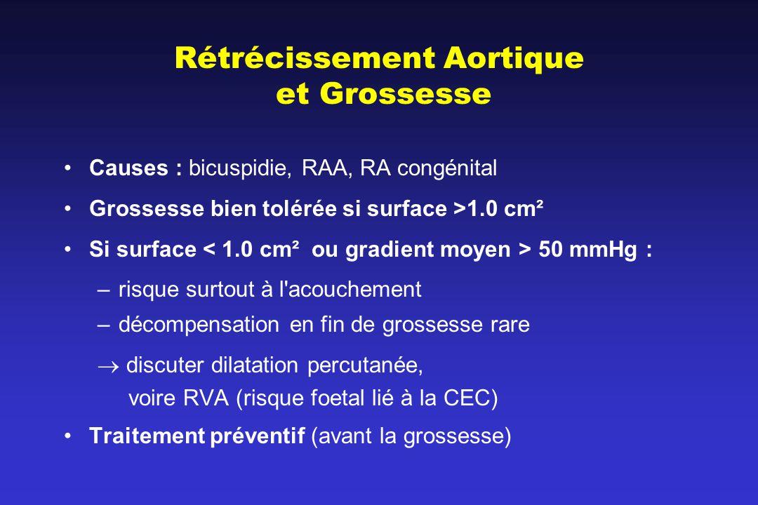 Rétrécissement Aortique et Grossesse Causes : bicuspidie, RAA, RA congénital Grossesse bien tolérée si surface >1.0 cm² Si surface 50 mmHg : –risque s