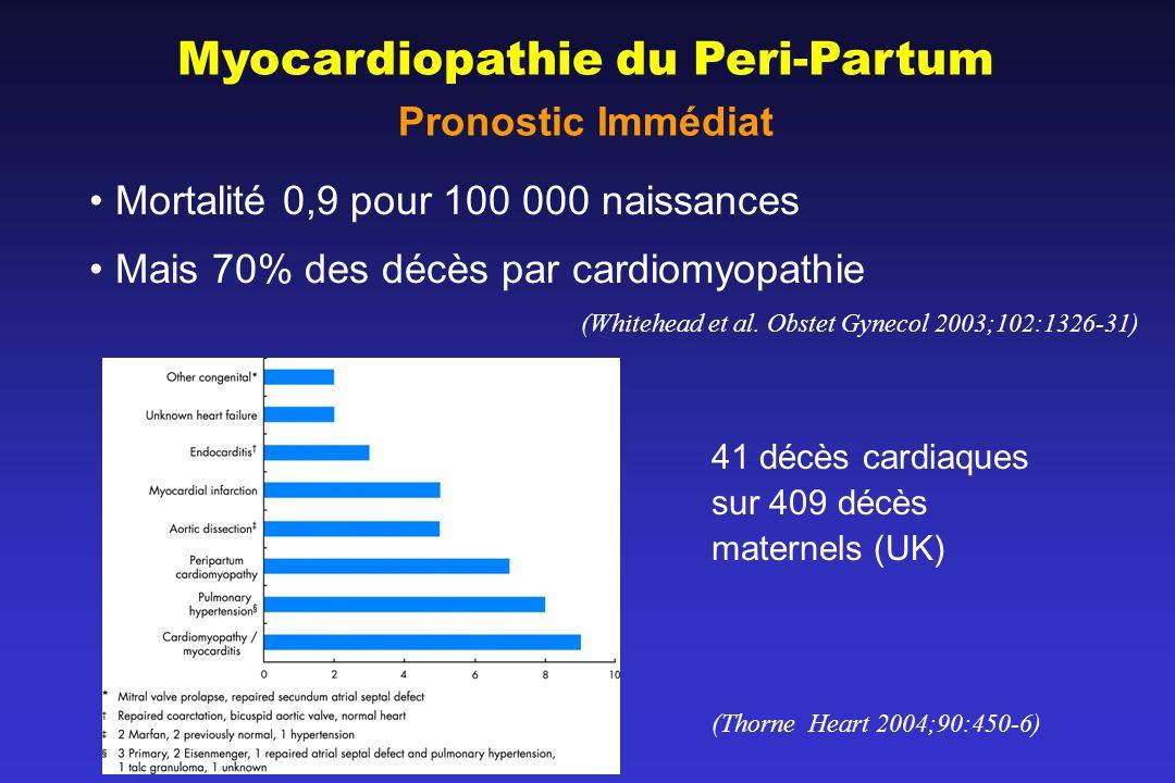 Myocardiopathie du Peri-Partum Pronostic Immédiat Mortalité 0,9 pour 100 000 naissances Mais 70% des décès par cardiomyopathie (Whitehead et al.