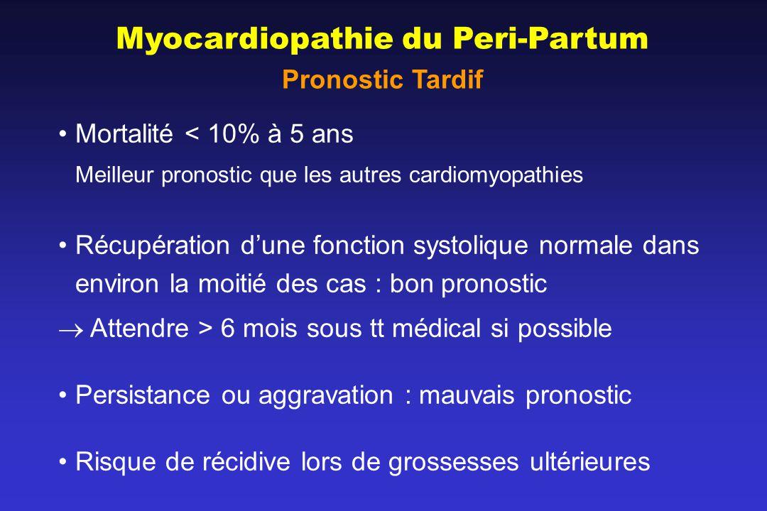 Myocardiopathie du Peri-Partum Pronostic Tardif Mortalité < 10% à 5 ans Meilleur pronostic que les autres cardiomyopathies Récupération dune fonction