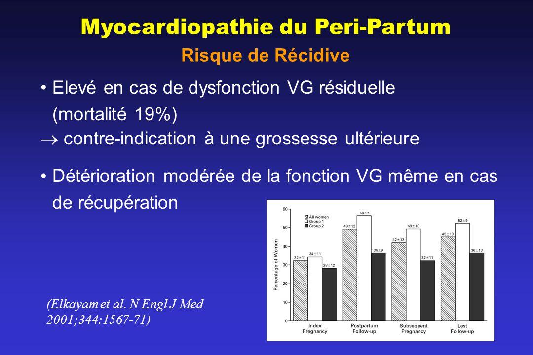 Myocardiopathie du Peri-Partum Risque de Récidive Elevé en cas de dysfonction VG résiduelle (mortalité 19%) contre-indication à une grossesse ultérieure Détérioration modérée de la fonction VG même en cas de récupération (Elkayam et al.
