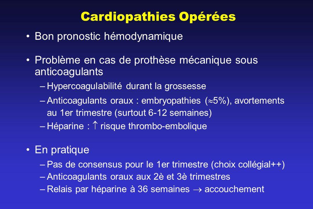 Cardiopathies Opérées Bon pronostic hémodynamique Problème en cas de prothèse mécanique sous anticoagulants –Hypercoagulabilité durant la grossesse –Anticoagulants oraux : embryopathies ( 5%), avortements au 1er trimestre (surtout 6-12 semaines) –Héparine : risque thrombo-embolique En pratique –Pas de consensus pour le 1er trimestre (choix collégial++) –Anticoagulants oraux aux 2è et 3è trimestres –Relais par héparine à 36 semaines accouchement