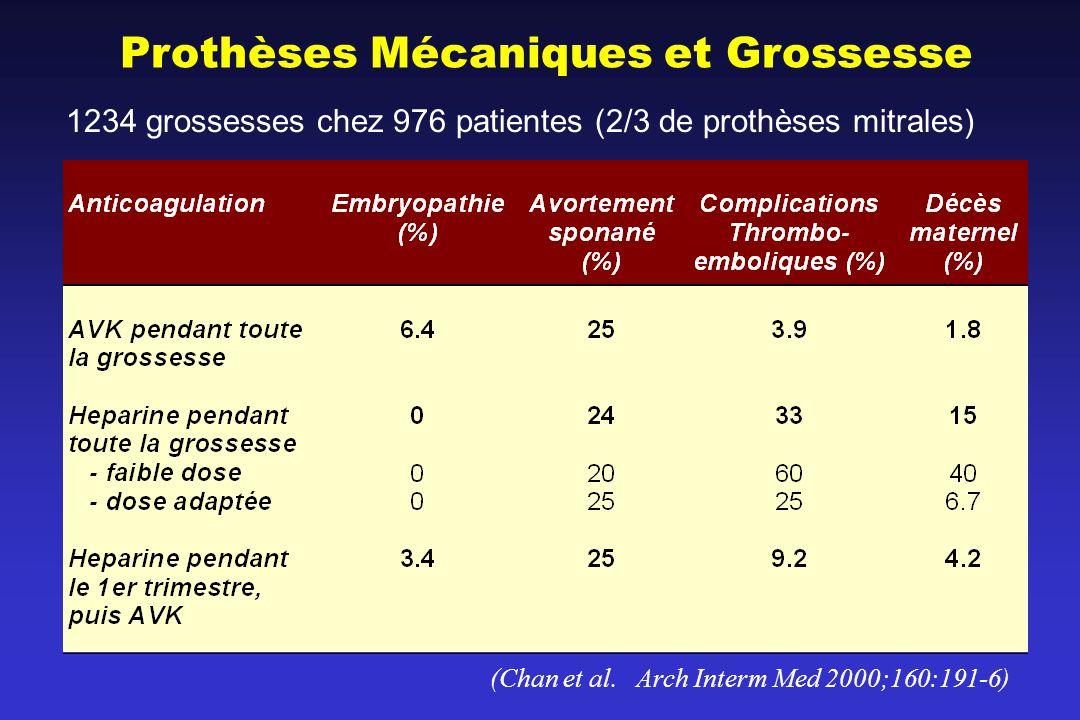 Prothèses Mécaniques et Grossesse (Chan et al.