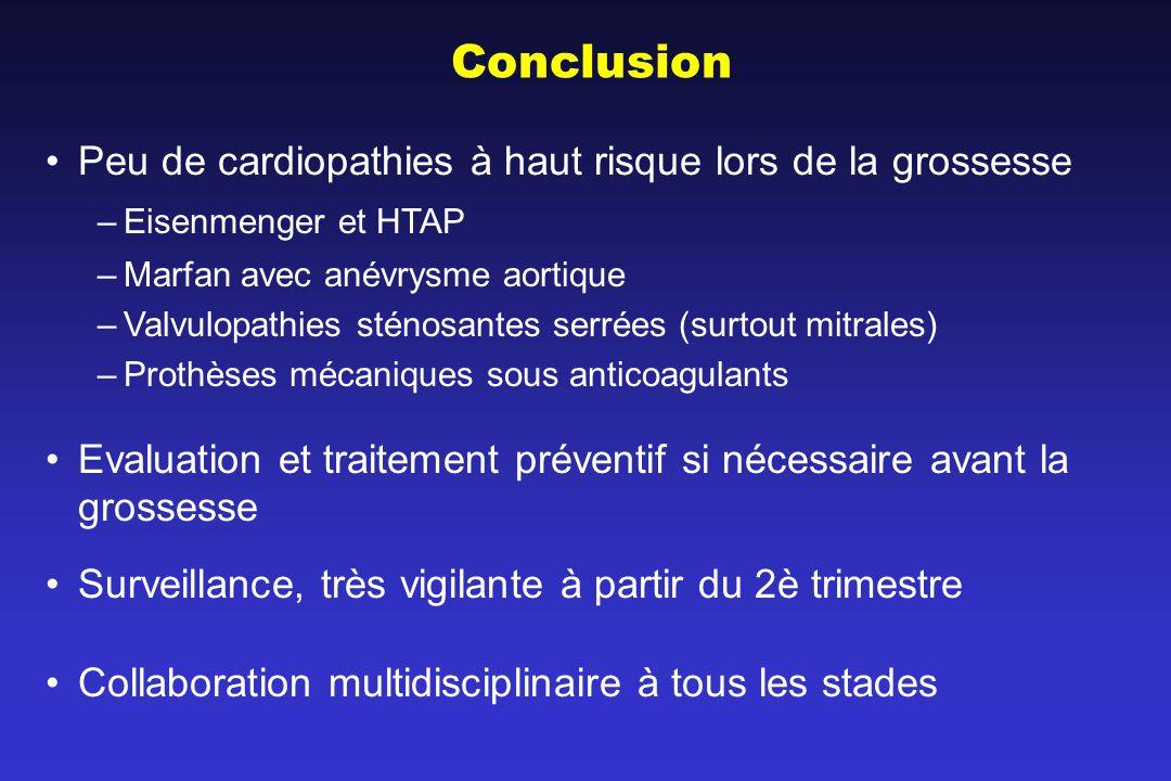 Conclusion Peu de cardiopathies à haut risque lors de la grossesse –Eisenmenger et HTAP –Marfan avec anévrysme aortique –Valvulopathies sténosantes se