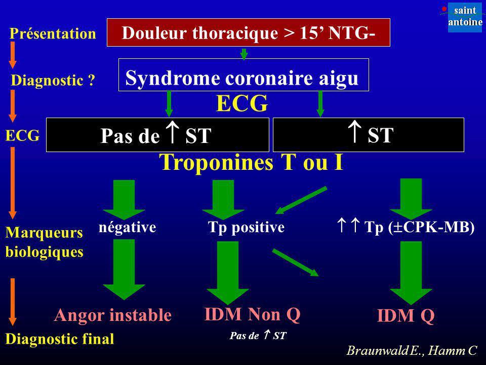 Syndrome coronaire aigu Pas de ST négative IDM Q IDM Non Q Braunwald E., Hamm C Douleur thoracique > 15 NTG- Présentation Diagnostic ? ECG Marqueurs b