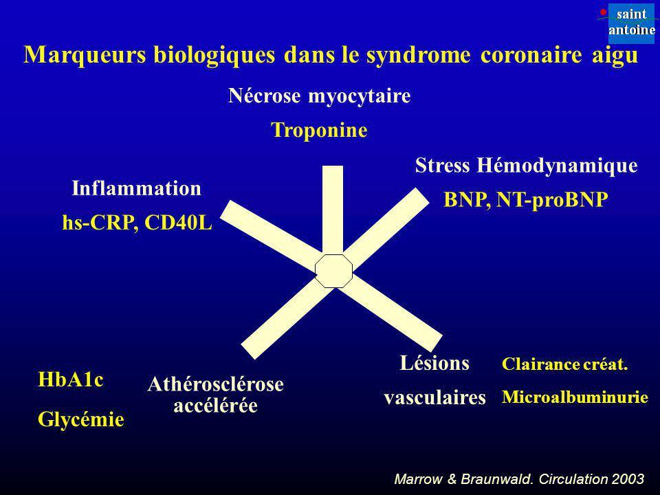 Marqueurs biologiques dans le syndrome coronaire aigu Nécrose myocytaire Troponine Inflammation hs-CRP, CD40L Stress Hémodynamique BNP, NT-proBNP Athé