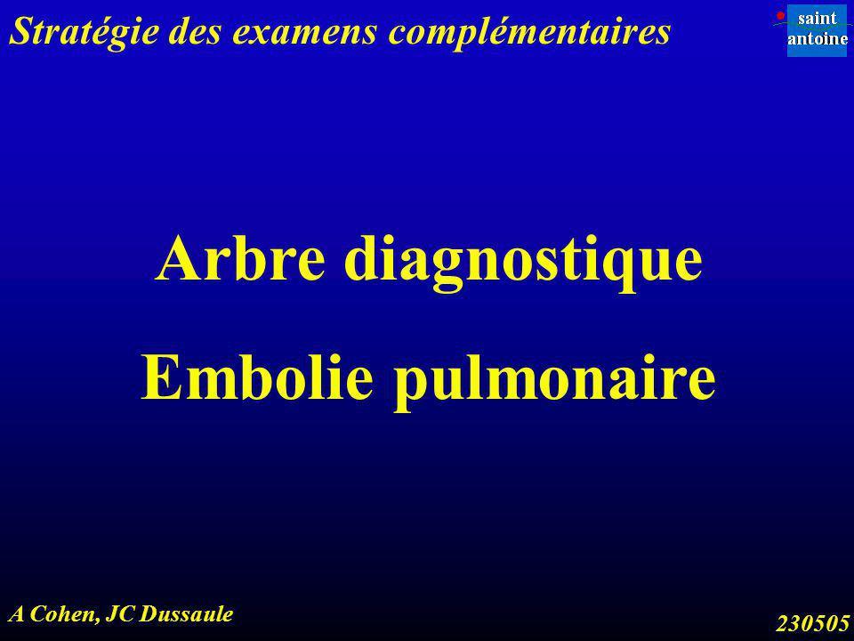 Arbre diagnostique Embolie pulmonaire Stratégie des examens complémentaires A Cohen, JC Dussaule 230505