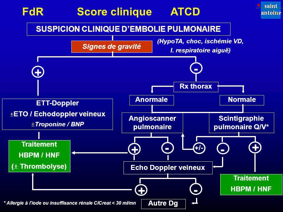 Probabilité clinique* (score) Faible (score < 2) Intermédiaire (2 < score < 5) Élevée (score 5) D-dimèresEchoDoppler veineux < 500 g/L 500 g/L EP exclue Suivi - + HBPM / HNF SUSPICION CLINIQUE DEMBOLIE PULMONAIRE Angioscanner pulmonaire + - Angiographie pulmonaire .