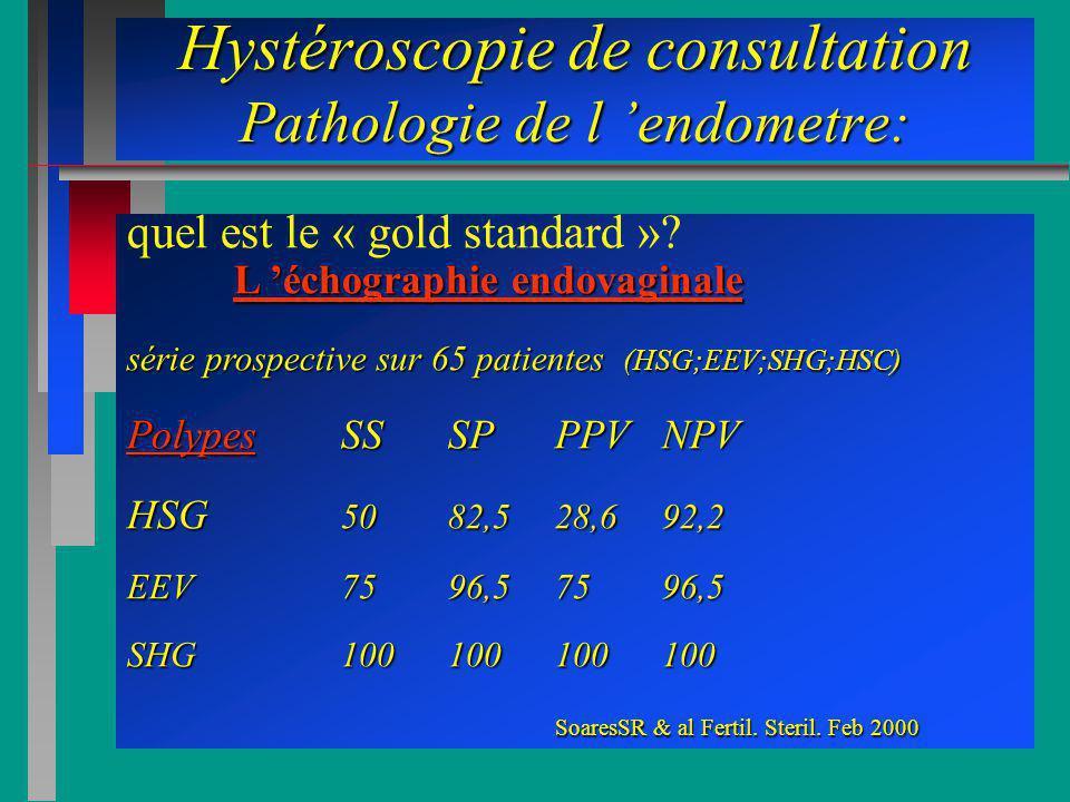 Hystéroscopie de consultation Pathologie de l endometre: L échographie endovaginale série prospective sur 65 patientes (HSG;EEV;SHG;HSC) PolypesSSSPPP