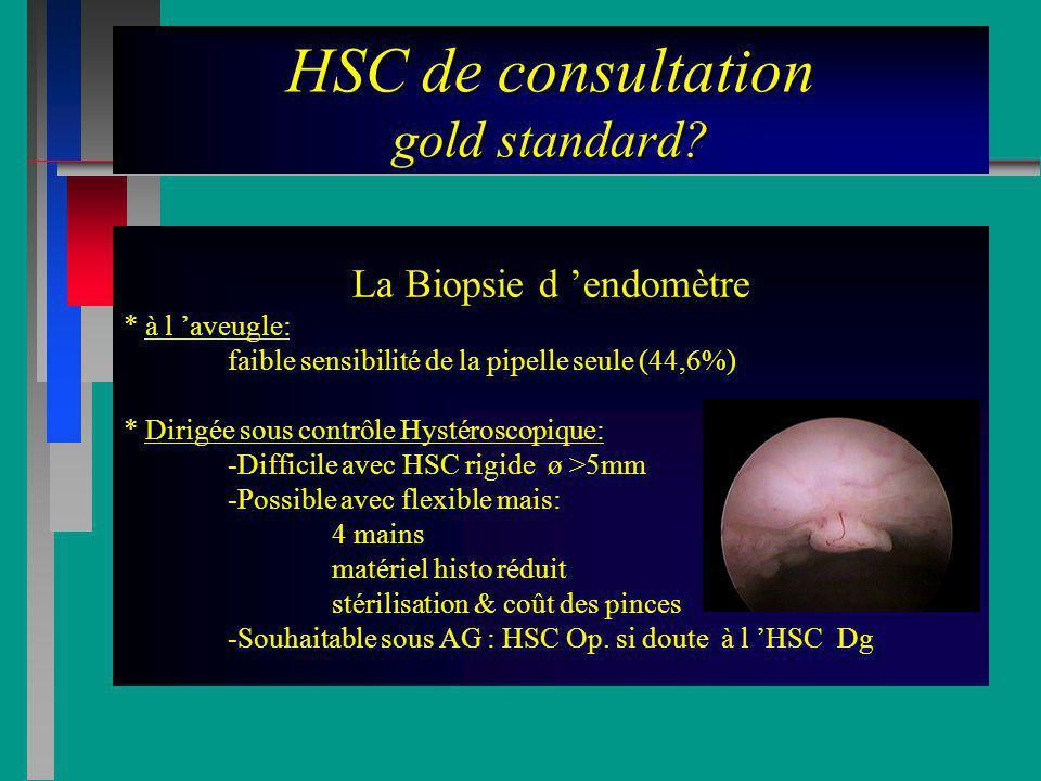 HSC de consultation gold standard? La Biopsie d endomètre * à l aveugle: faible sensibilité de la pipelle seule (44,6%) * Dirigée sous contrôle Hystér