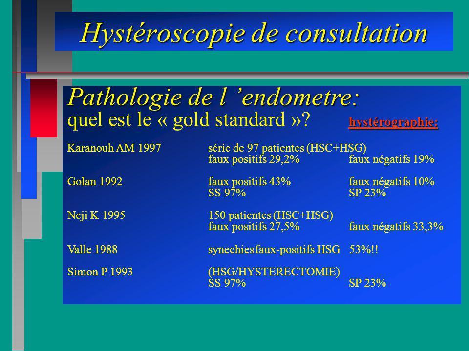 Hystéroscopie de consultation Pathologie de l endometre: hystérographie: Pathologie de l endometre: quel est le « gold standard »? hystérographie: Kar
