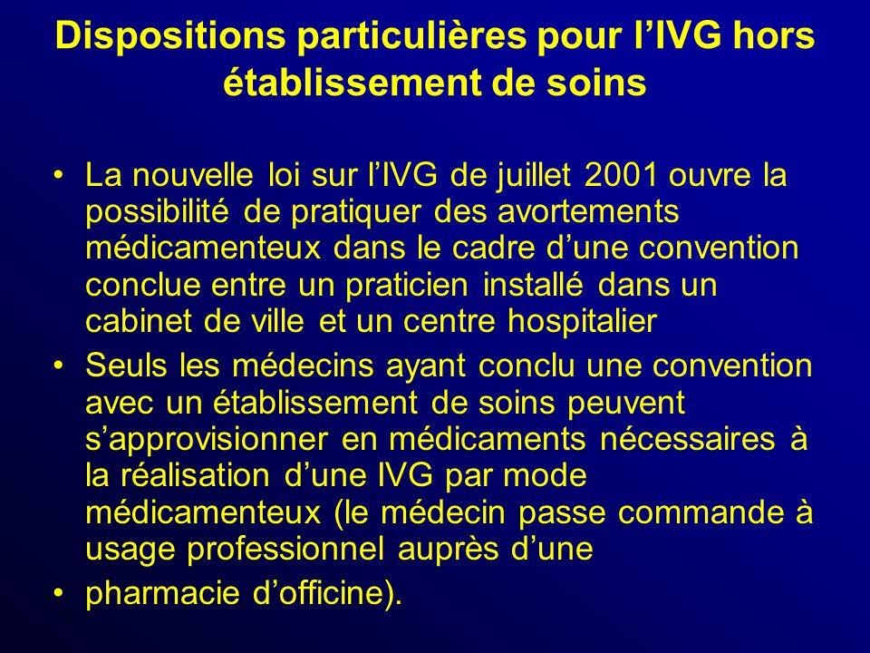 Dispositions particulières pour lIVG hors établissement de soins La nouvelle loi sur lIVG de juillet 2001 ouvre la possibilité de pratiquer des avorte