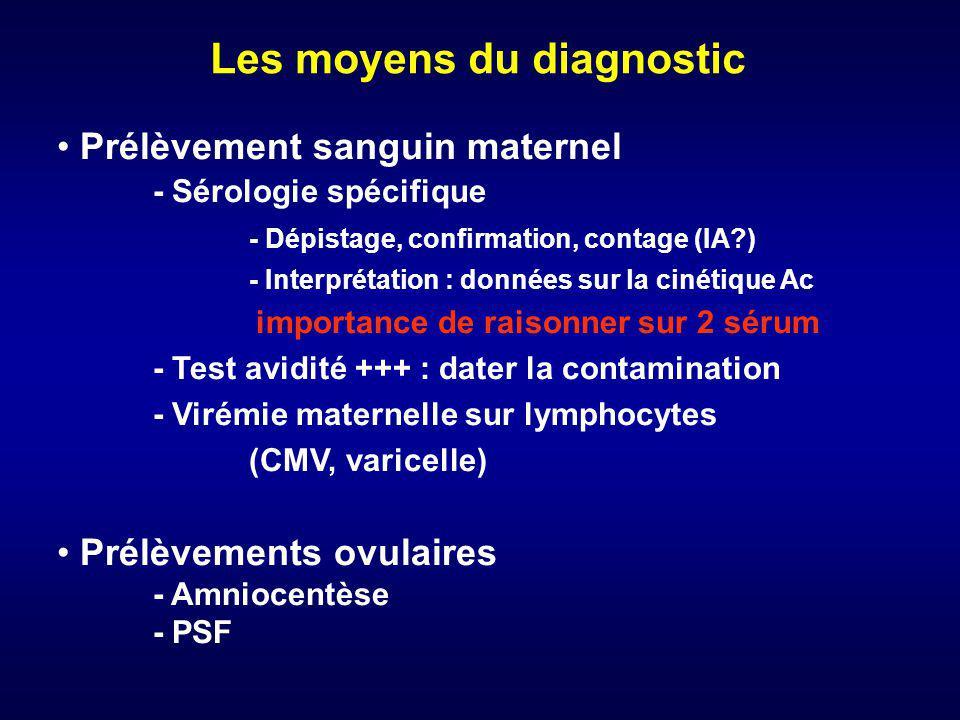 Les moyens du diagnostic Prélèvement sanguin maternel - Sérologie spécifique - Dépistage, confirmation, contage (IA?) - Interprétation : données sur l