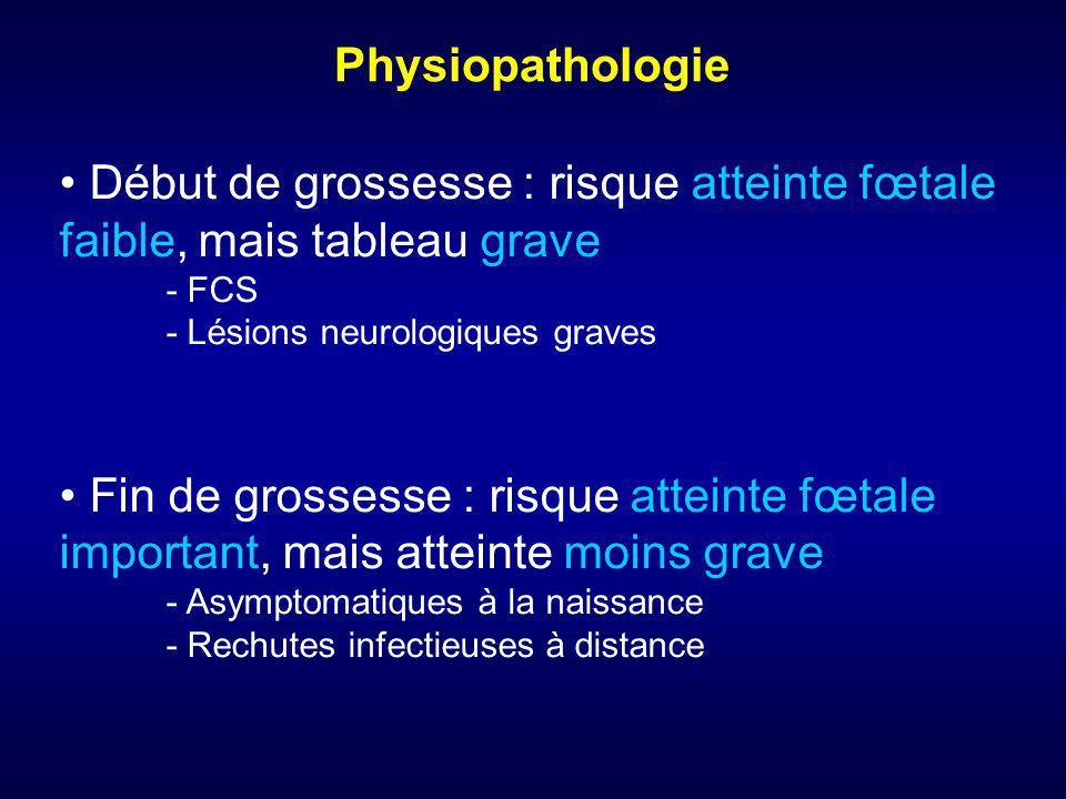 Physiopathologie Début de grossesse : risque atteinte fœtale faible, mais tableau grave - FCS - Lésions neurologiques graves Fin de grossesse : risque