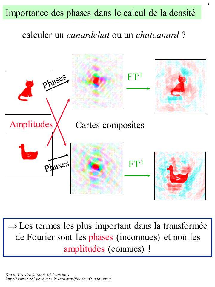 FT -1 Kevin Cowtan s book of Fourier : http://www.ysbl.york.ac.uk/~cowtan/fourier/fourier.html FT -1 Amplitudes Phases Les termes les plus important dans la transformée de Fourier sont les phases (inconnues) et non les amplitudes (connues) .