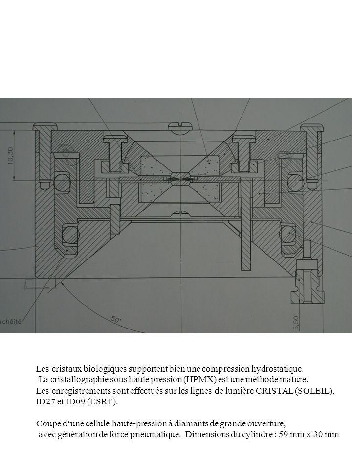 De lintensité I hkl au module du facteur de structure F hkl - Dépendance angulaire 2 I IoIo - Polarisation - Correction de Lorentz |F| = c I L p Facteur déchelle Facteur de Lorentz Polarisation Intensité Polarisation P IoIo I 1+cos 2 2 p = 2 34
