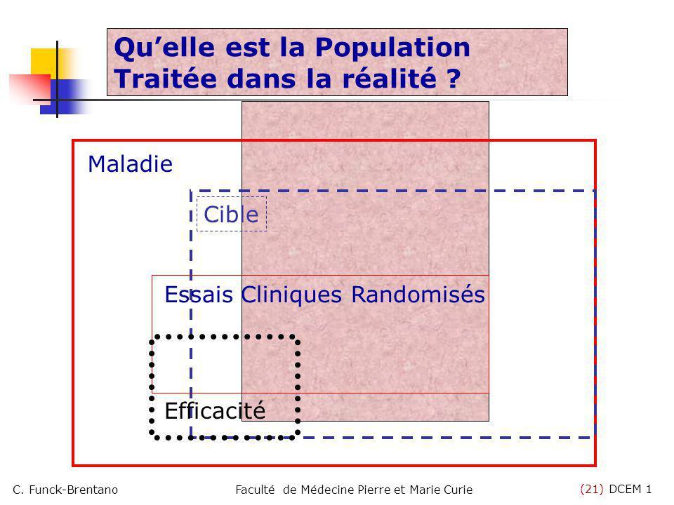 (21) DCEM 1 C. Funck-BrentanoFaculté de Médecine Pierre et Marie Curie Maladie Cible Essais Cliniques Randomisés Efficacité Quelle est la Population T