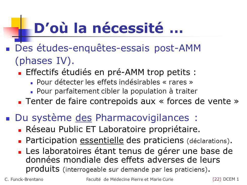 (22) DCEM 1 C. Funck-BrentanoFaculté de Médecine Pierre et Marie Curie Doù la nécessité … Des études-enquêtes-essais post-AMM (phases IV). Effectifs é