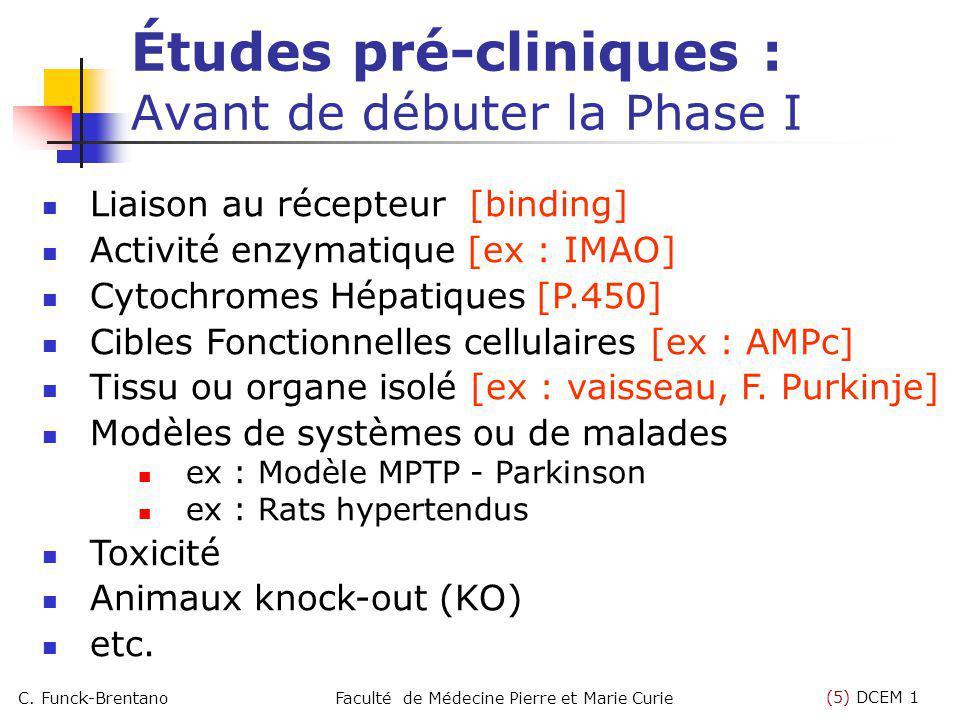 (5) DCEM 1 C. Funck-BrentanoFaculté de Médecine Pierre et Marie Curie Études pré-cliniques : Avant de débuter la Phase I Liaison au récepteur [binding