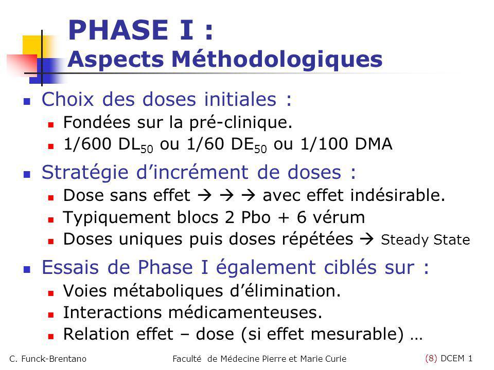 (8) DCEM 1 C. Funck-BrentanoFaculté de Médecine Pierre et Marie Curie PHASE I : Aspects Méthodologiques Choix des doses initiales : Fondées sur la pré