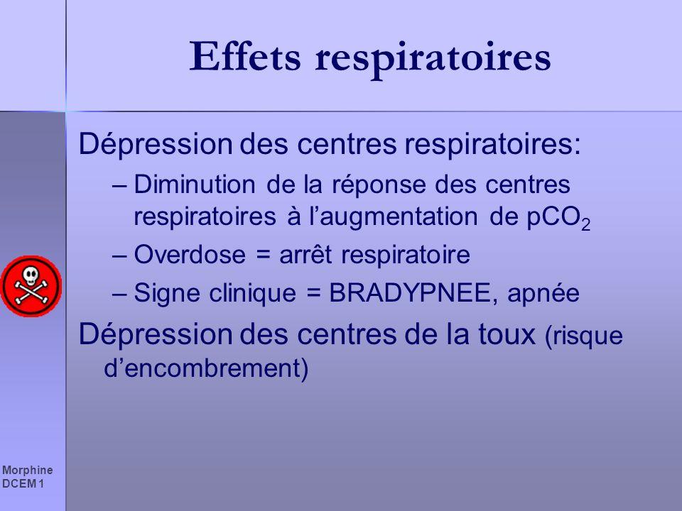 Morphine DCEM 1 Effets respiratoires Dépression des centres respiratoires: –Diminution de la réponse des centres respiratoires à laugmentation de pCO