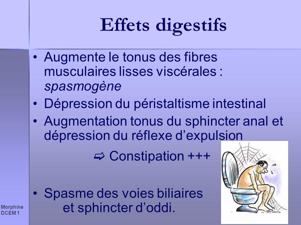 Morphine DCEM 1 Effets digestifs Augmente le tonus des fibres musculaires lisses viscérales : spasmogène Dépression du péristaltisme intestinal Augmen
