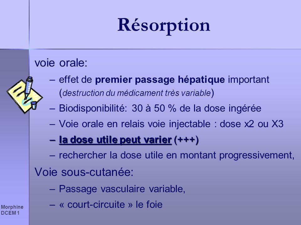 Morphine DCEM 1 Résorption voie orale: –effet de premier passage hépatique important ( destruction du médicament très variable ) –Biodisponibilité: 30