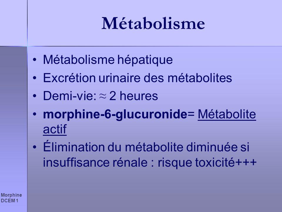 Morphine DCEM 1 Métabolisme Métabolisme hépatique Excrétion urinaire des métabolites Demi-vie: 2 heures morphine-6-glucuronide= Métabolite actif Élimi