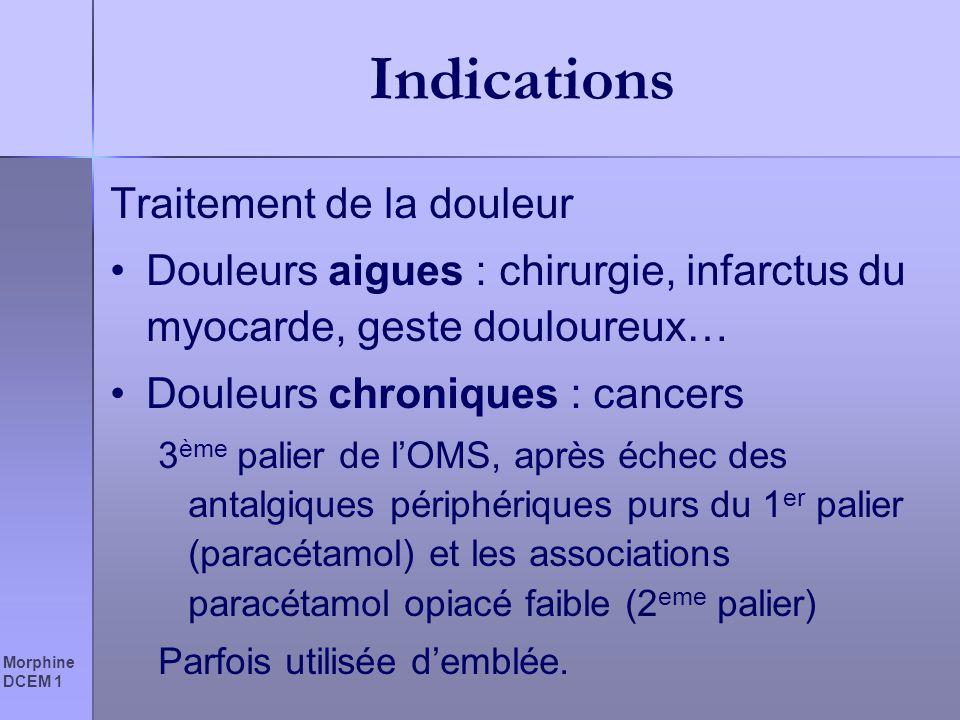 Morphine DCEM 1 Indications Traitement de la douleur Douleurs aigues : chirurgie, infarctus du myocarde, geste douloureux… Douleurs chroniques : cance