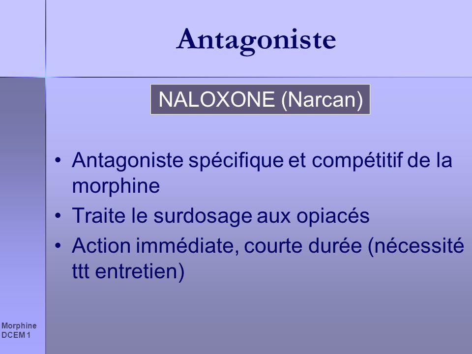 Morphine DCEM 1 Antagoniste NALOXONE (Narcan) Antagoniste spécifique et compétitif de la morphine Traite le surdosage aux opiacés Action immédiate, co