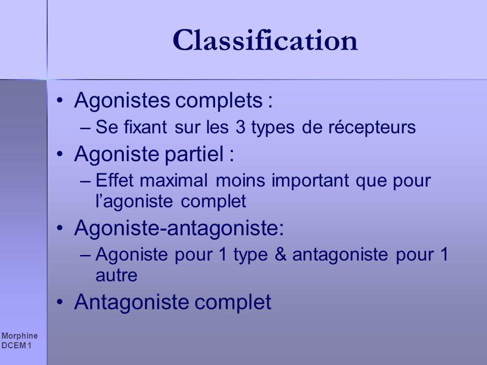 Morphine DCEM 1 Classification Agonistes complets : –Se fixant sur les 3 types de récepteurs Agoniste partiel : –Effet maximal moins important que pou