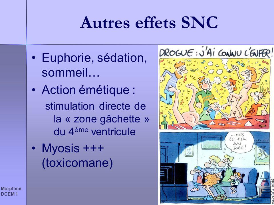 Morphine DCEM 1 Autres effets SNC Euphorie, sédation, sommeil… Action émétique : stimulation directe de la « zone gâchette » du 4 ème ventricule Myosi