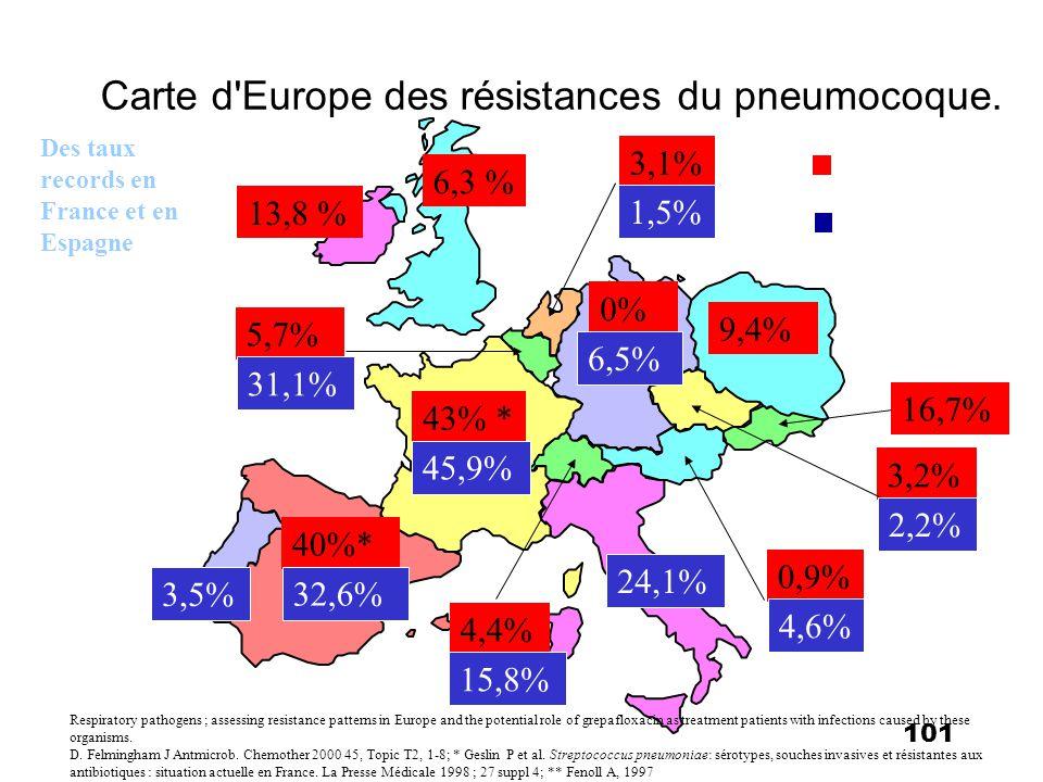 101 43% * 13,8 % 16,7% 6,3 % 5,7% 9,4% 0% 0,9% 4,4% 3,2% 40%* * Carte d'Europe des résistances du pneumocoque. 3,1% Respiratory pathogens ; assessing