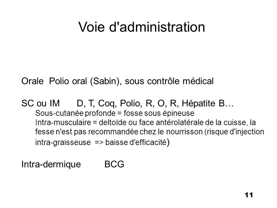 11 Orale Polio oral (Sabin), sous contrôle médical SC ou IMD, T, Coq, Polio, R, O, R, Hépatite B… Sous-cutanée profonde = fosse sous épineuse Intra-mu