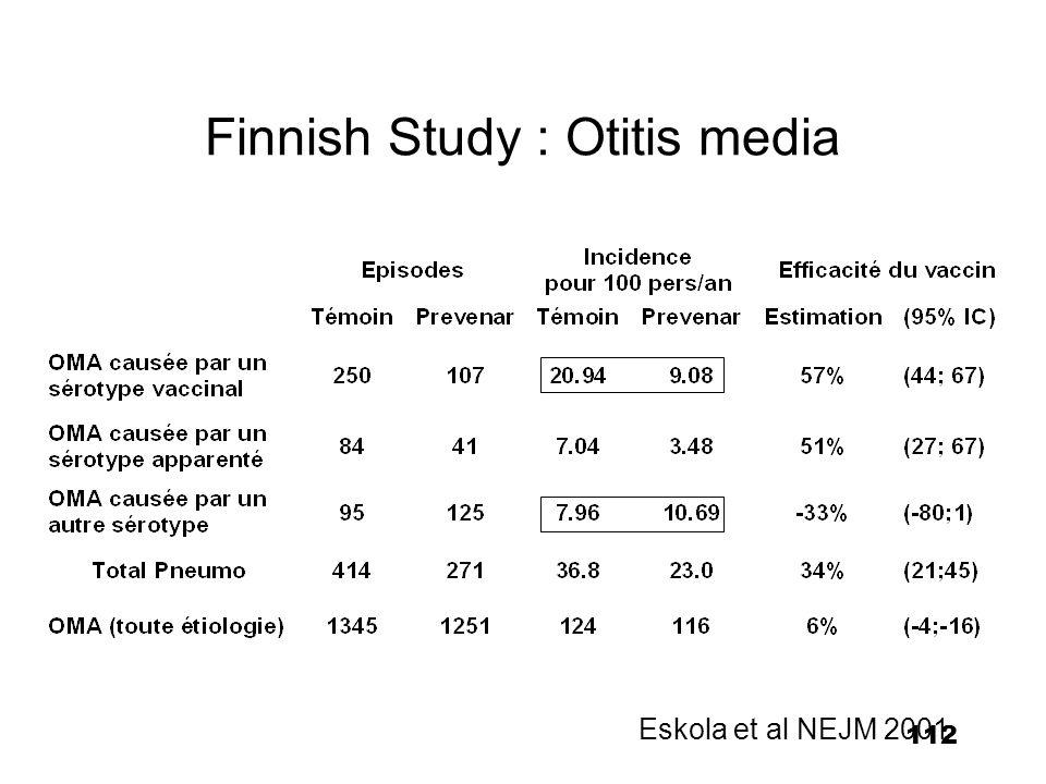 112 Finnish Study : Otitis media Eskola et al NEJM 2001