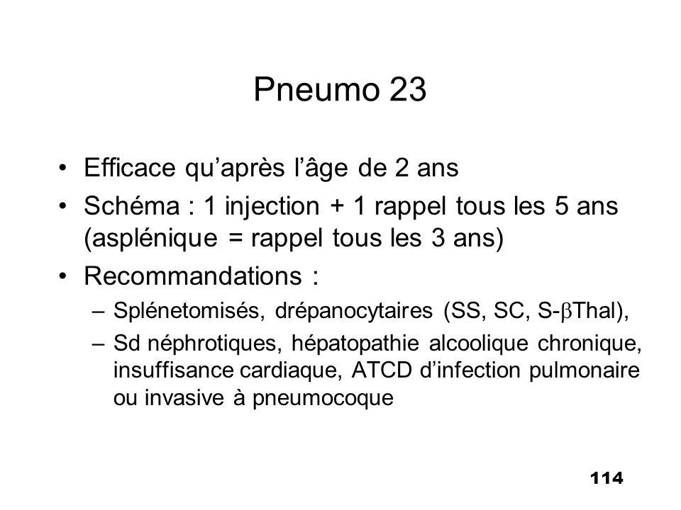 114 Pneumo 23 Efficace quaprès lâge de 2 ans Schéma : 1 injection + 1 rappel tous les 5 ans (asplénique = rappel tous les 3 ans) Recommandations : –Sp