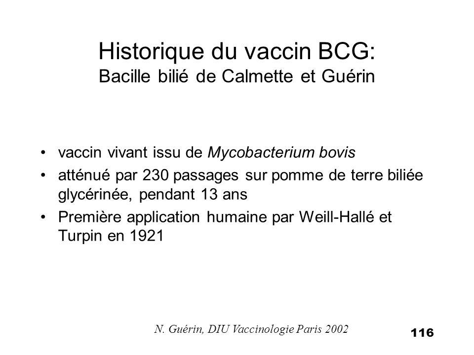 116 Historique du vaccin BCG: Bacille bilié de Calmette et Guérin vaccin vivant issu de Mycobacterium bovis atténué par 230 passages sur pomme de terr