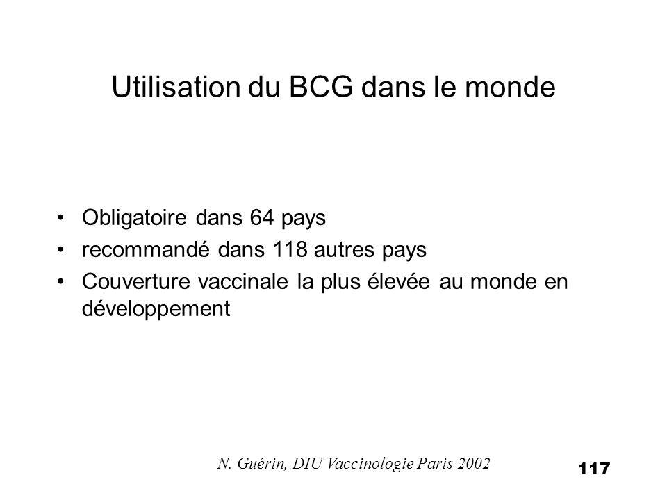 117 Utilisation du BCG dans le monde Obligatoire dans 64 pays recommandé dans 118 autres pays Couverture vaccinale la plus élevée au monde en développ