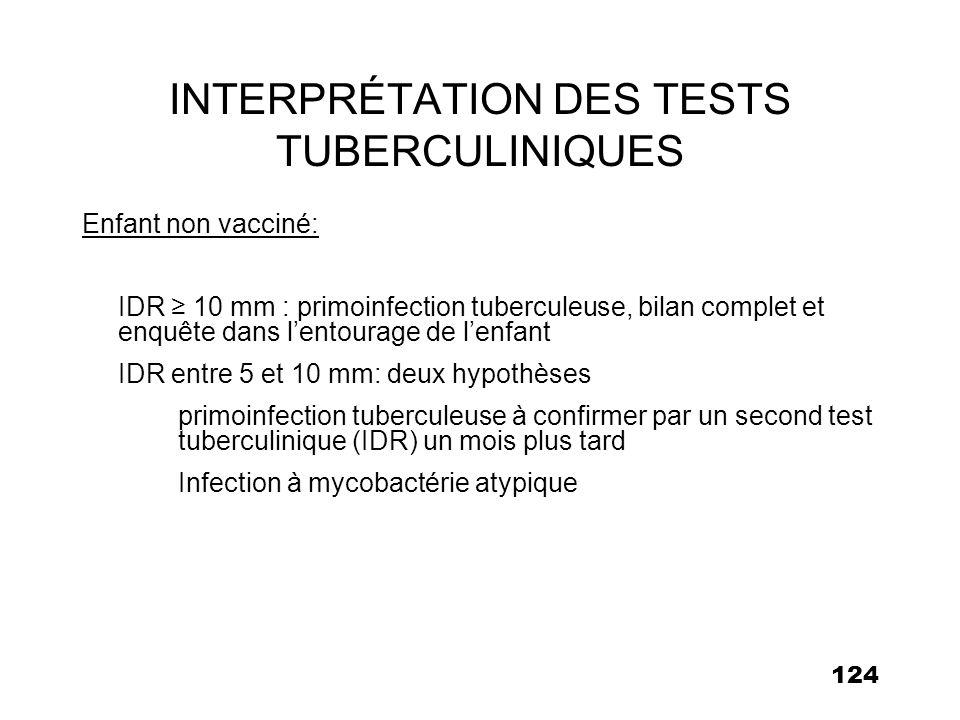 124 INTERPRÉTATION DES TESTS TUBERCULINIQUES Enfant non vacciné: IDR 10 mm : primoinfection tuberculeuse, bilan complet et enquête dans lentourage de