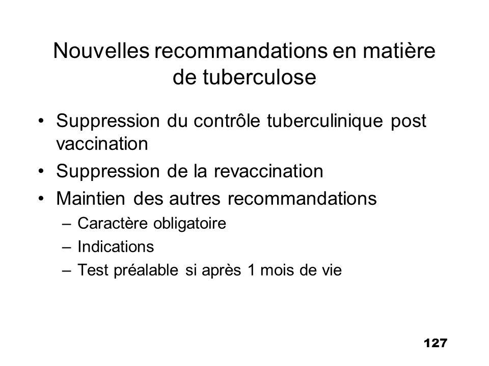 127 Nouvelles recommandations en matière de tuberculose Suppression du contrôle tuberculinique post vaccination Suppression de la revaccination Mainti