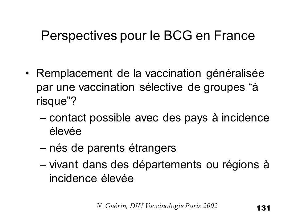 131 Perspectives pour le BCG en France Remplacement de la vaccination généralisée par une vaccination sélective de groupes à risque? –contact possible