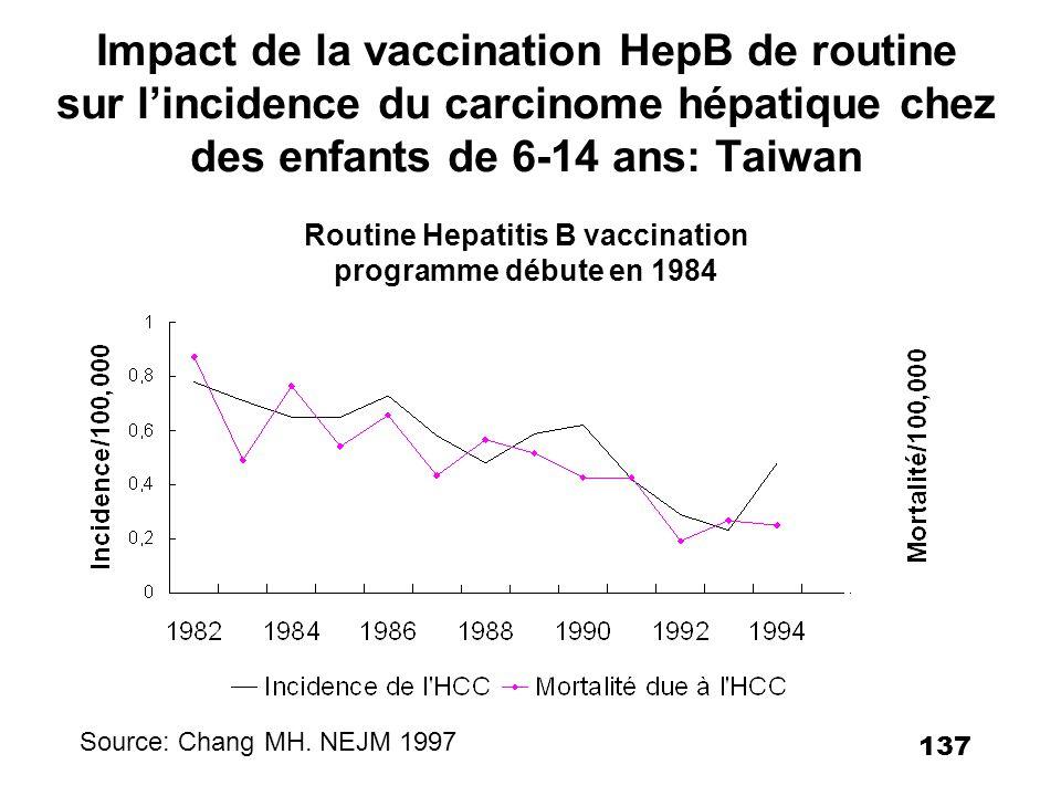 137 Impact de la vaccination HepB de routine sur lincidence du carcinome hépatique chez des enfants de 6-14 ans: Taiwan Routine Hepatitis B vaccinatio