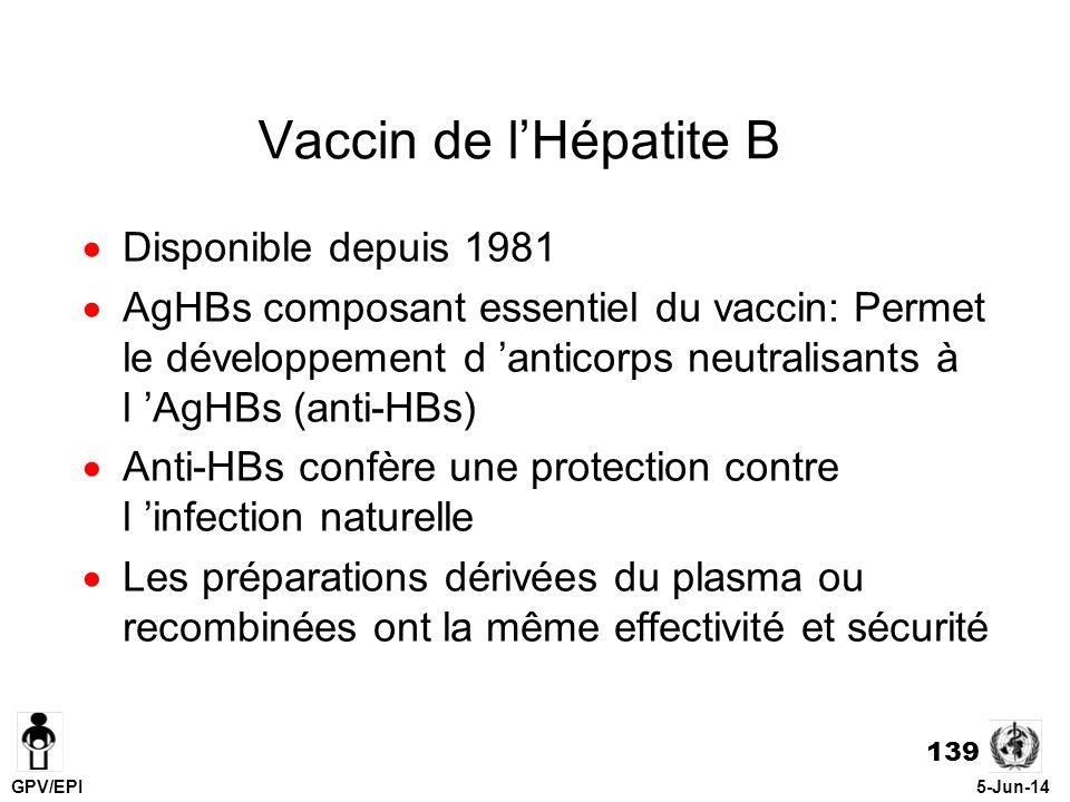 139 Vaccin de lHépatite B Disponible depuis 1981 AgHBs composant essentiel du vaccin: Permet le développement d anticorps neutralisants à l AgHBs (ant