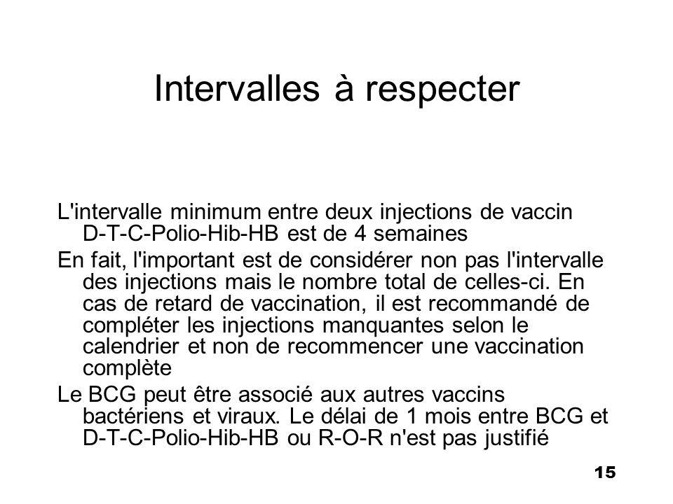 15 Intervalles à respecter L'intervalle minimum entre deux injections de vaccin D-T-C-Polio-Hib-HB est de 4 semaines En fait, l'important est de consi