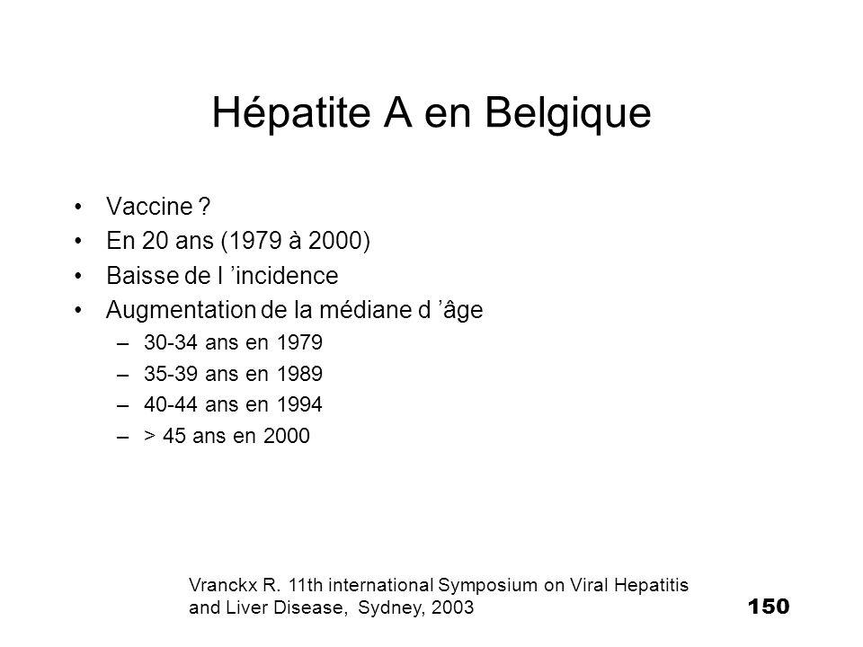 150 Hépatite A en Belgique Vaccine ? En 20 ans (1979 à 2000) Baisse de l incidence Augmentation de la médiane d âge –30-34 ans en 1979 –35-39 ans en 1