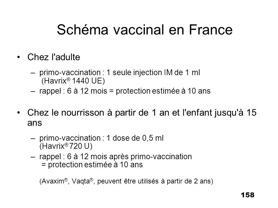 158 Schéma vaccinal en France Chez l'adulte –primo-vaccination : 1 seule injection IM de 1 ml (Havrix ® 1440 UE) –rappel : 6 à 12 mois = protection es
