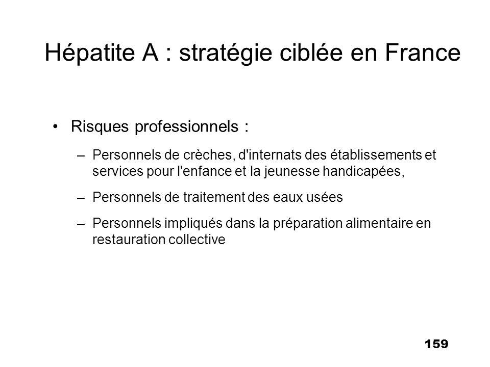 159 Hépatite A : stratégie ciblée en France Risques professionnels : –Personnels de crèches, d'internats des établissements et services pour l'enfance