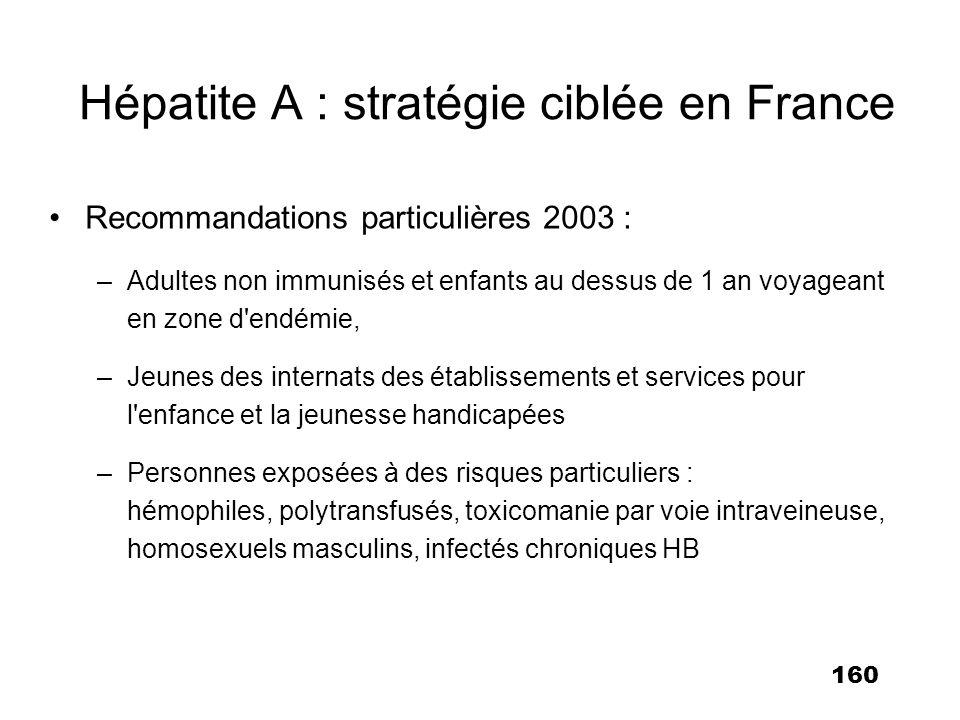160 Hépatite A : stratégie ciblée en France Recommandations particulières 2003 : –Adultes non immunisés et enfants au dessus de 1 an voyageant en zone