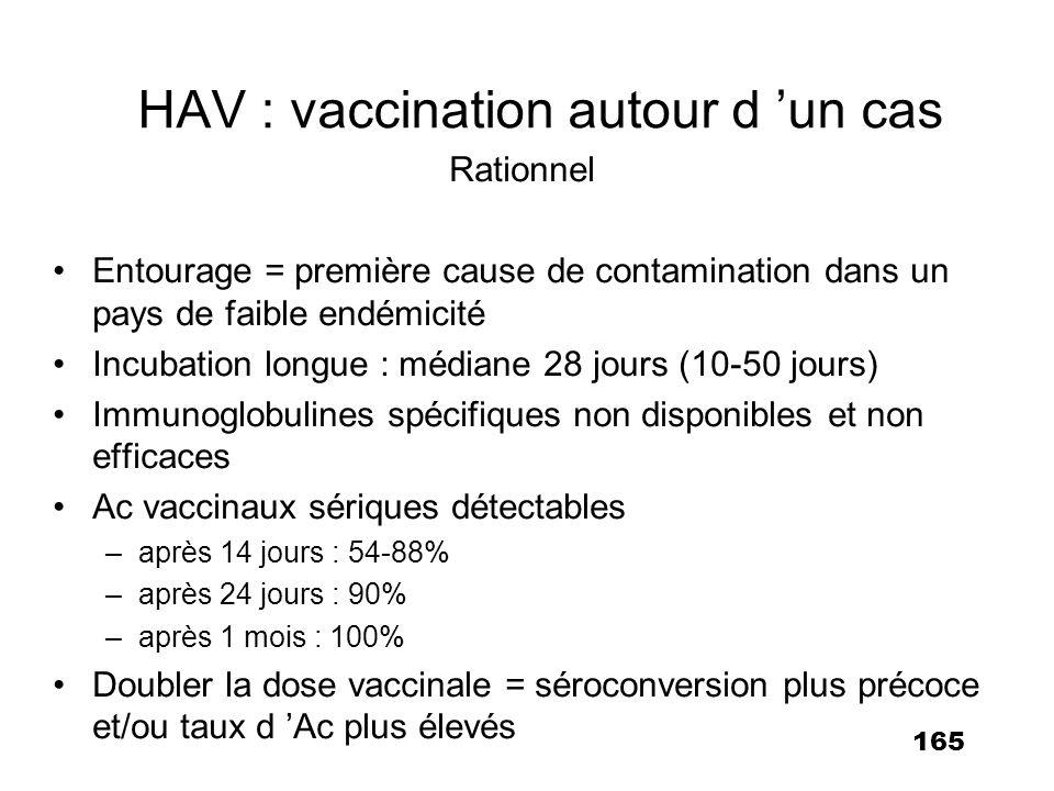 165 Rationnel Entourage = première cause de contamination dans un pays de faible endémicité Incubation longue : médiane 28 jours (10-50 jours) Immunog