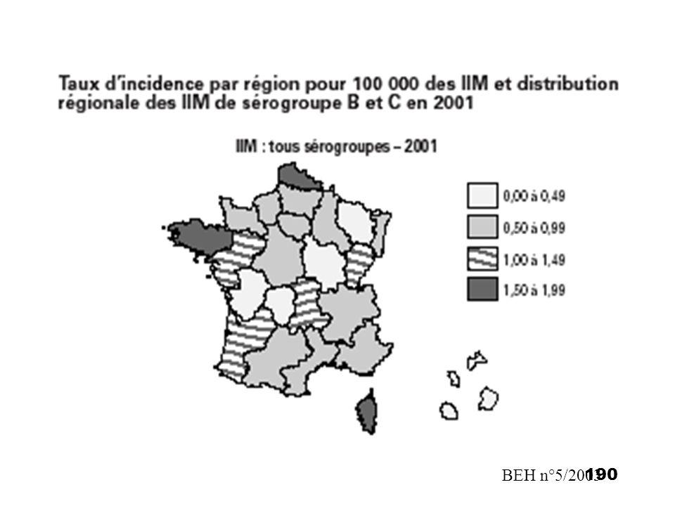 190BEH n°5/2003