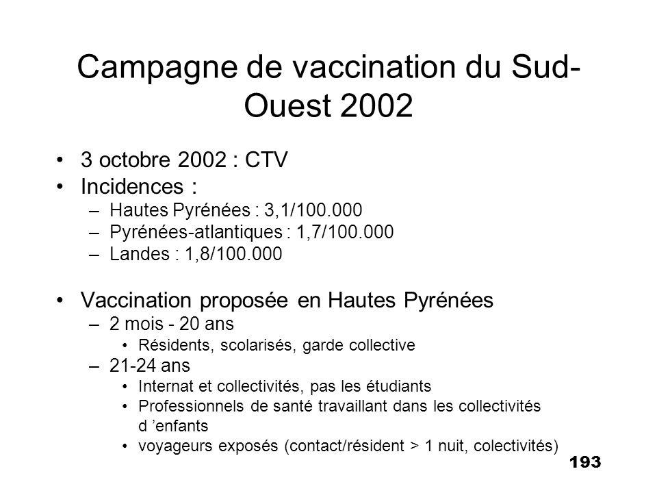 193 3 octobre 2002 : CTV Incidences : –Hautes Pyrénées : 3,1/100.000 –Pyrénées-atlantiques : 1,7/100.000 –Landes : 1,8/100.000 Vaccination proposée en